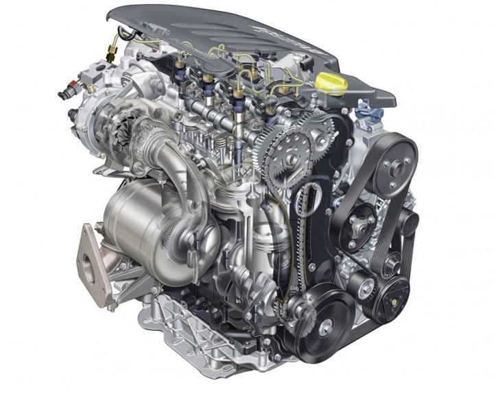 Zaawansowane Z tymi silnikami mogą być problemy: 1.5 dCi Renault - Napęd i PL32